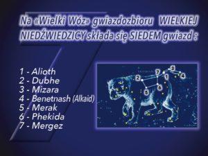W znaczących aspektach gwiazdozbiorów z Hioba rozdziału 9 wersetu 9 widać po SIEDEM głównych gwiazd