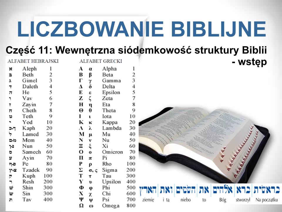 Wewnętrzna siódemkowość struktury Biblii - wstęp