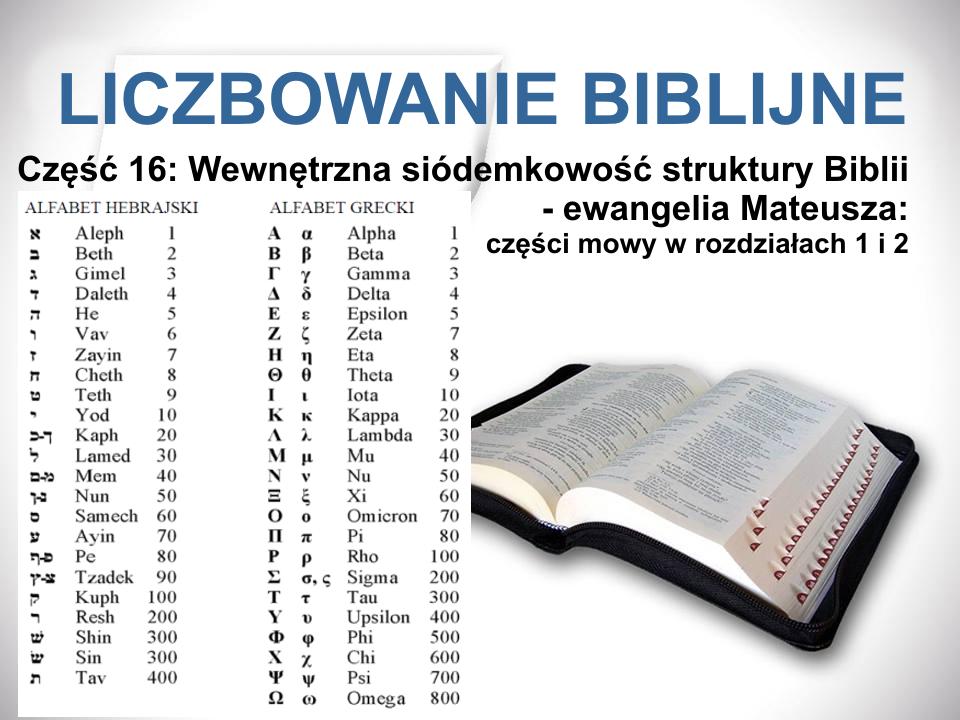 Wewnętrzna siódemkowość struktury Biblii - ewangelia Mateusza: części mowy w rozdziałach 1 i 2