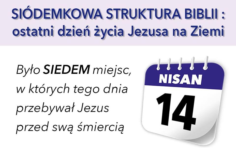 Było SIEDEM miejsc, w których tego dnia przebywał Jezus przed swą śmiercią