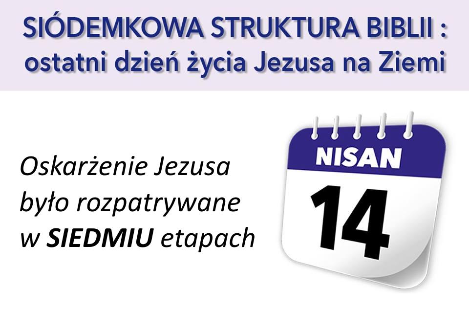 Oskarżenie Jezusa było rozpatrywane w SIEDMIU etapach