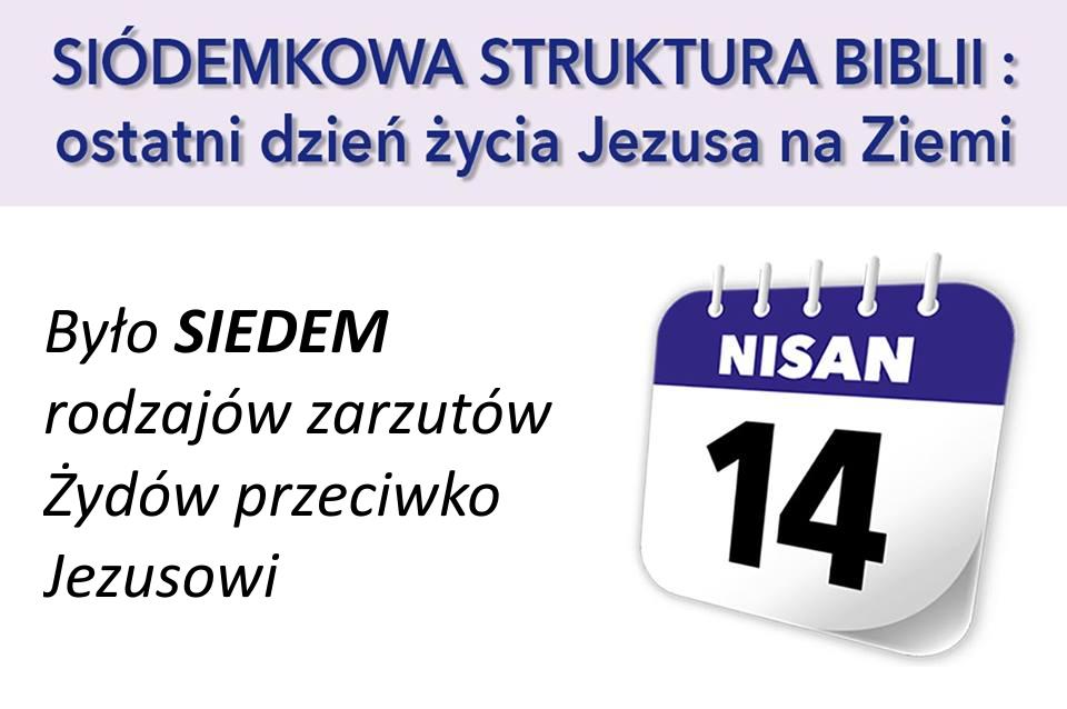 Było SIEDEM rodzajów zarzutów Żydów przeciwko Jezusowi