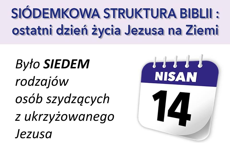 Było SIEDEM rodzajów osób szydzących z ukrzyżowanego Jezusa