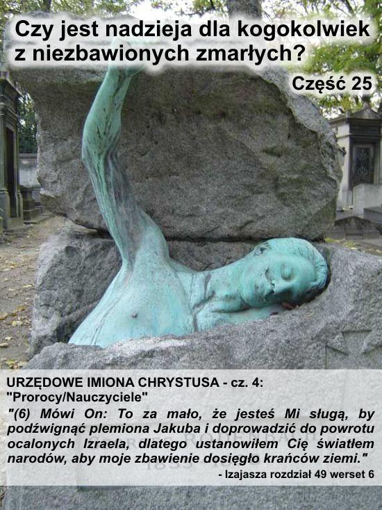 """Urzędowe imiona Chrystusa - cz. 4 """"Prorocy/Nauczyciele"""""""