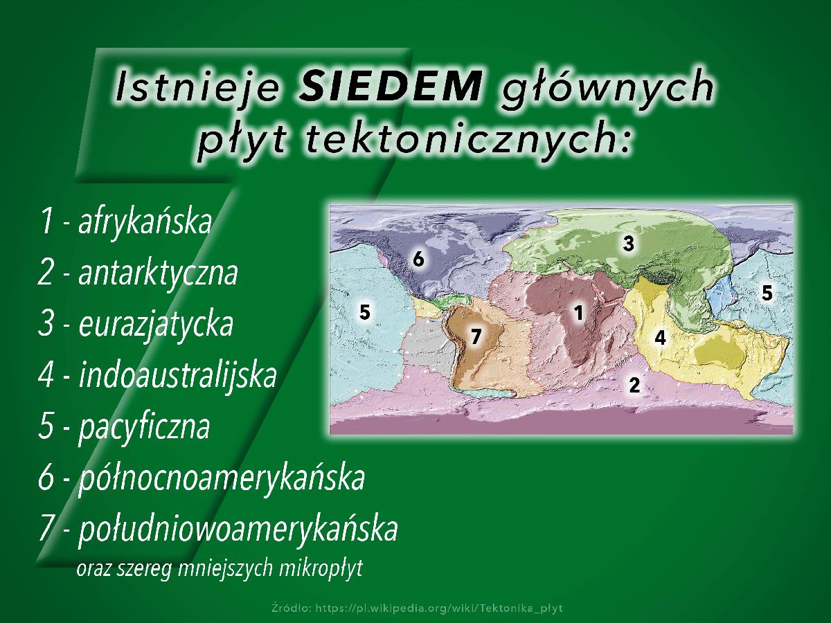 Istnieje SIEDEM głównych płyt tektonicznych Ziemi